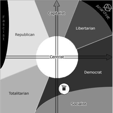 Kaku poliitilised arusaamad